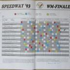 1993 Pocking - Ergebnis