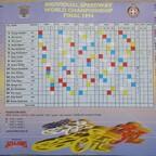 1994 Vojens - Ergebnis