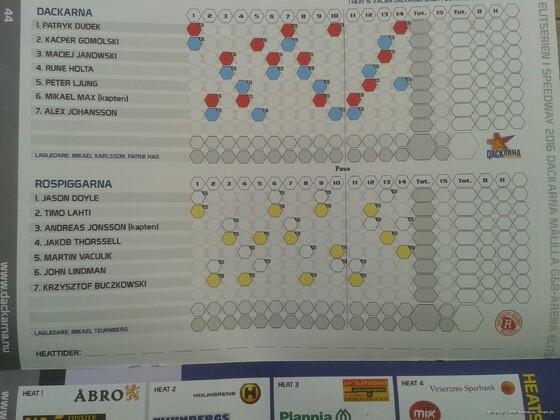 Heatschema: Dackarna - Rospiggarna (16.08.2016)